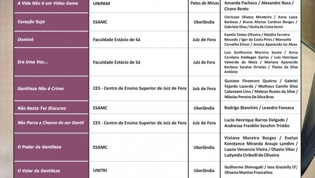 Finalistas da categoria estudante da décima edição do Prêmio Tubal Siqueira