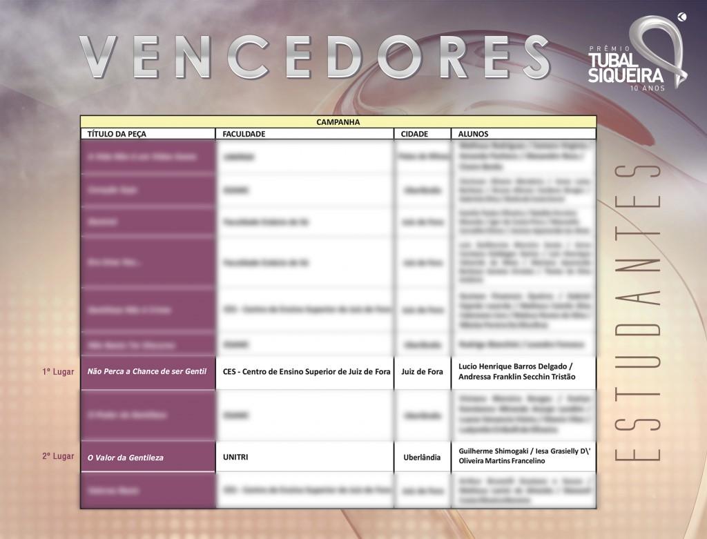 VENCEDORES - Estudantes
